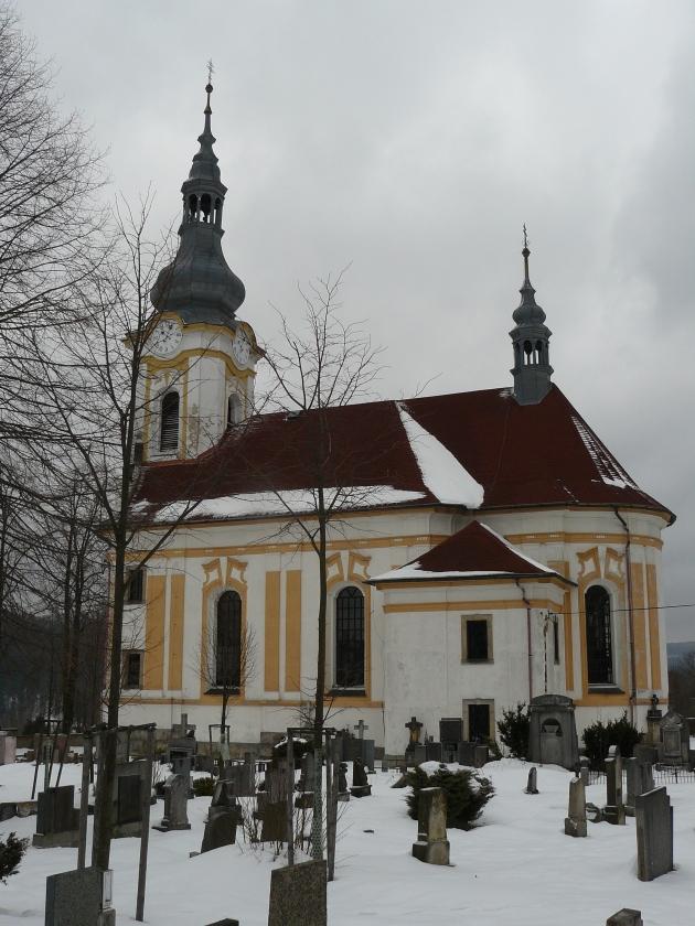 Kostel v Kytlici